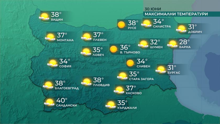 Жълт код за опасно горещо време в цяла България
